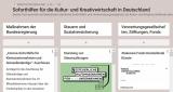 Screenshot https://padlet.com/kreativedeutschland/zu41puas9yk3